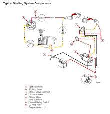 mercruiser slave solenoid wiring diagram wiring diagram mercruiser slave solenoid wiring diagram