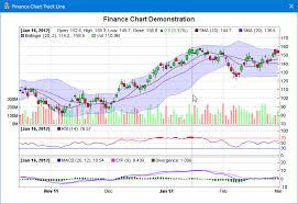 Finance Chart Track Line Mfc