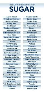 printable weight watchers points plus food list new trying to limit your sugar intake watch out point chart 2016