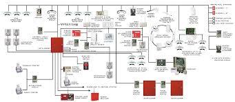 vista 20p wiring diagram efcaviation com fire alarm wiring diagram schematic at Fire Alarm System Wiring Diagram Pdf