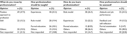 the job interview essay of teacher