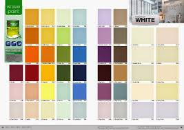 wall paint colorColour Charts For Interior Painting Colour Charts For Interior
