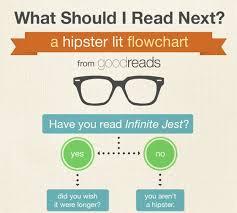 Ce que les hipsters lisent | Slate.fr via Relatably.com