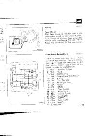 2000 mitsubishi mirage fuse diagram electrical diagram schematics Ford Truck Wiring Harness at 2000 Mitsubishi Mirage Wiring Harness