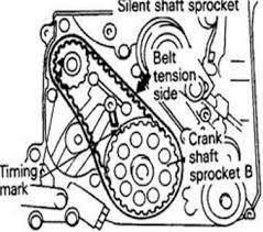 1995 mitsubishi galant timing marks diagram questions (with Mitsubishi L300 Van 4G92 Engine ironfist109_395 jpg question about mitsubishi galant