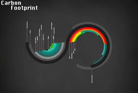 Interactive Data Visualizations Interactive Data Vis