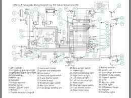 jeep cj5 wiring diagram in addition jeep cj7 wiring diagram also cj7 wiring diagram 1985 cj5 wiring diagram in addition jeep cj7 wiring diagram also jeep cj5 rh poscaribe co