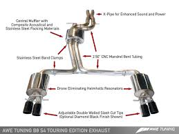 AWE Touring Edition Exhaust and Downpipe Systems for Audi B8 S4 ...