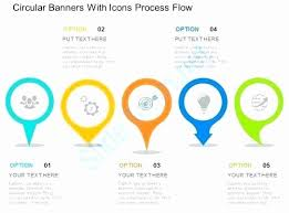 Business Process Mapping Template Awesome Cross Functional Process