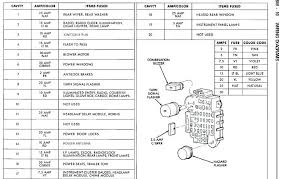 2003 jeep liberty limited fuse diagram box 03 html dodge and cars 03 jeep liberty fuse diagram 2003 jeep liberty limited fuse diagram box 03 html dodge and cars images wiring dia