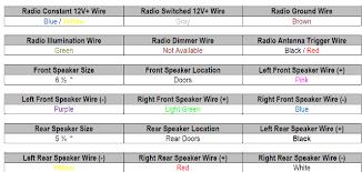 2000 mitsubishi lancer radio wiring diagram mitsubishi wiring Dodge Avenger Radio Wiring at Radio Wiring Harness For 2014 Mitsubishi Lancer