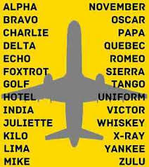 The international civil aircraft organisation, icao also uses the international radio phonetic alphabet for radio communications between aircraft and ground as well as many other applications. Aviation Phonetic Alphabet With Jet Airplane T Shirt Ebay