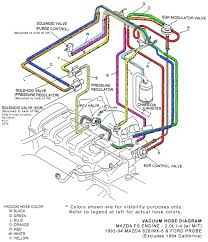 fsde 2 0l i4 vacuum hose diagrams 1993 2002 2l i4 mazda626 post 15320 0 75982200 1343843573 thumb j