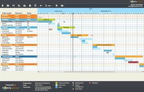 Free Gantt Chart Software For Students 18 Best Gantt Chart Software For Project Management In 2017