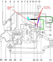 audi 1 8t engine coolant diagram anything wiring diagrams \u2022 Small Block Chevy Cooling Diagram diy b5 1 8t vacuum check valve sai pcv delete simplification rh audizine com 2003 jetta 1 8t transmission diagram jetta 1 8t emgine diagram