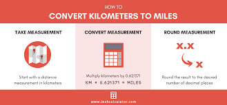 Km To Miles Converter Kilometers To Miles Inch Calculator