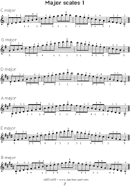 Piano Scale Finger Chart Two Octave Jazclass Piano Technique 5 Scales 2