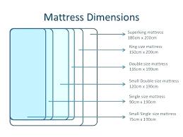 mattress sizes double vs full. King Vs Queen Mattress Full Bed Size A Guide  Sizes Double R