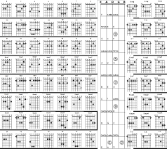 Guitar Chord Combinations Chart Guitar Chord Progression Chart Accomplice Music