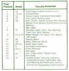 1968 pontiac firebird fuse box wiring library 1989 ford capri main fuse box diagram schematic diagrams 2000 ford ranger fuse panel diagram 1989 1989 firebird