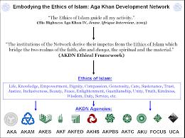 Akdn Organizational Chart The Secret Life Of The Aga Khan Ismaili Gnosis