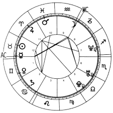 Marco Rubio Birth Chart Navigating The Celestial Blue Light Lady