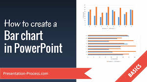 How To Create A Bar Chart In Powerpoint