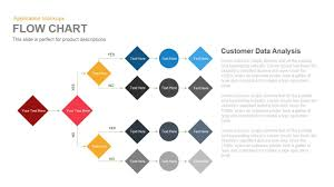 Pictorial Flow Chart Flow Chart Powerpoint Template And Keynote Presentation Flow