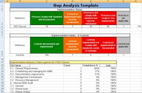Project Management Microsoft Excel Gap Analysis Template Excel For Project Management Microsoft Excel