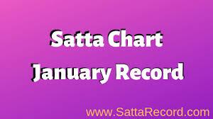 Shri Ganesh Satta Chart