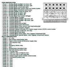 similiar 99 vw golf fuse block diagram keywords 98 jetta fuse panel diagram tdiclub forums