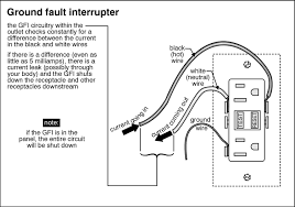 gfci out ground wire diagram residential ground fault circuit interrupters gfci a diagram of a gfci circuit