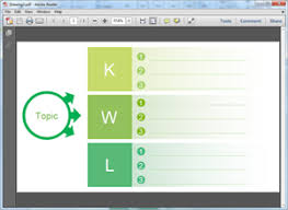 Kwl Chart Pdf Free Kwl Chart Templates For Word Powerpoint Pdf