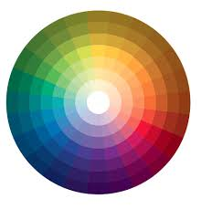 whichever color you wish to conceal neutralize redness dark circles etc find it on the color wheel and then trace your finger directly across