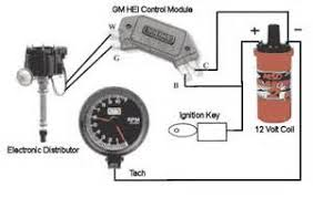 similiar gm hei distributor components keywords gm distributor cap wiring gm image about wiring diagram and