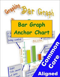 Parts Of A Bar Graph Anchor Chart Bar Graph Anchor Chart Bulletin Board Kit