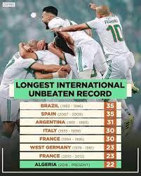 جماهير الكرة - تاريخيا ... هته هي قائمة المنتخبات التي لم...