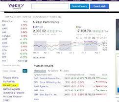 yahoo finance. Brilliant Finance Yahoo Finance Throughout Yahoo Finance