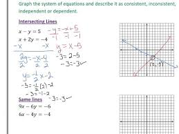 delectable alg 2 lesson 3 1 solving systems of equations by graphing you worksheet 6 form