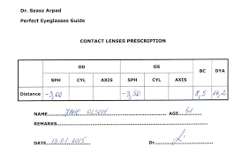 Contact Lens Power Conversion Chart Eyeglass Prescription Understand All The Parameters