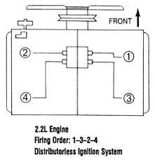 subaru h engine diagram subaru wiring diagrams