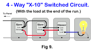 x10 2 way light switch all wiring diagrams baudetails info which one should i use part vii hometoys