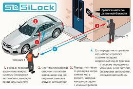 ▷ Экранирующие <b>чехлы</b> для автомобильного smart <b>ключа</b>. <b>Чехол</b> ...