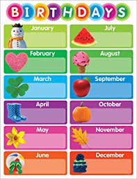 Shapes Chart For Nursery Nursery Class Room Charts Bedowntowndaytona Com