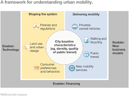 urban mobility at a tipping point company a framework for understanding urban mobility