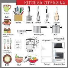 kitchen utensils list. List Of Kitchen Utensils Name In Spanish K