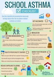 Checklist For School School Asthma Checklist Asthma Foundation Nz