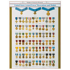 Navy Medals Chart Us Medals Chart Small