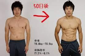 体 脂肪 率 を 減らす 方法