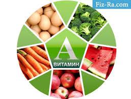 Значение витаминов в организме человека Блог о здоровье Физ Ра com Витамин А